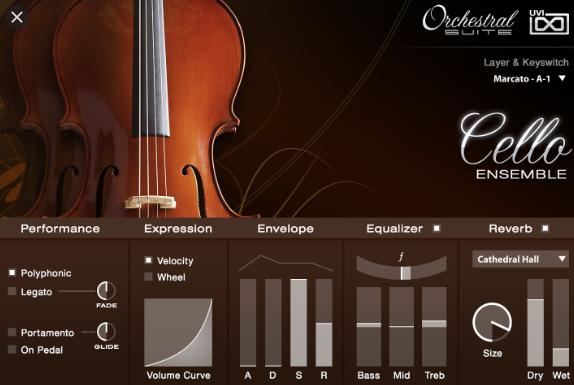 Sonuscore – Lyrical Violin Phrases Free Download